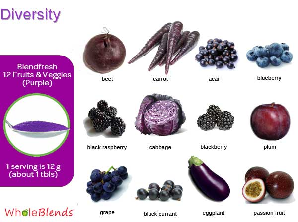 12 Purple Vegetables and Fruits Included
