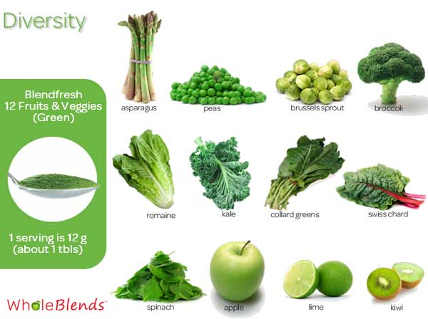 12 Green Vegetables and Fruits Included