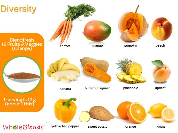 12 Orange Vegetables and Fruits Included