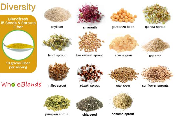 15 Seed and Sprout fiber sources