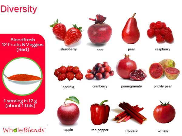 12 Red Vegetables and Fruits Included